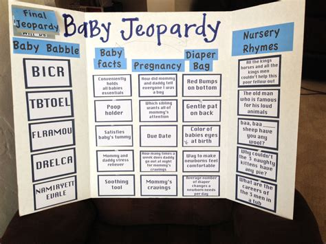 Baby jeopardy for my cousin's babyshower! I placed