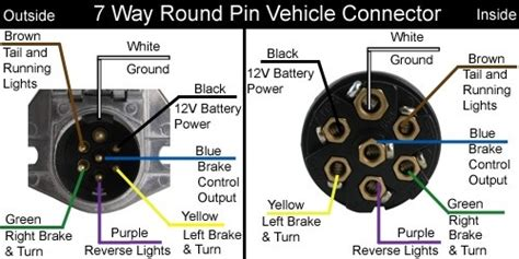 Ford F-250 Questions - Fuse box diagram, Ford, F250, 2011