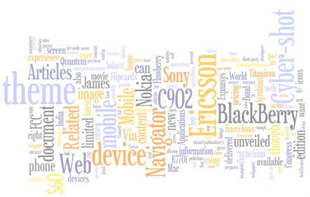 Wordle provides mashup 'word cloud' of IntoMobile posts