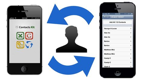 How to TRANSFER CONTACTS between iPhone, iPod, iPad
