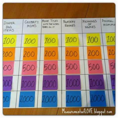 Measurements of Merriment: Baby Jeopardy Shower Game