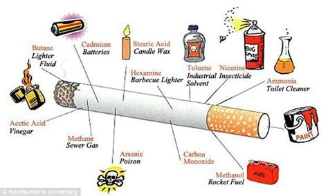 Psychology experts warn cigarettes contain 4,000 chemicals