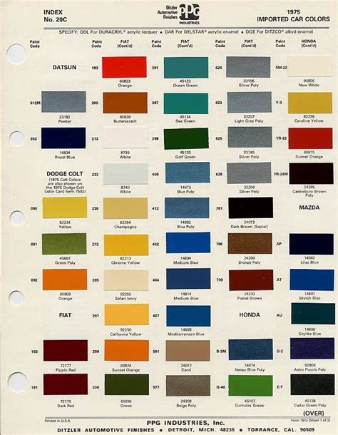 Xweb Discussion Forum (N54): Paint Color Codes 76 X1/9