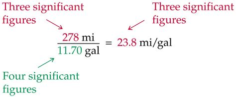 Significant Digits and Engineering Units - Technical Articles
