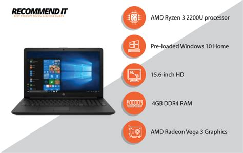 Top 12 Best Laptop under 30000 In India (2020)- Reviews